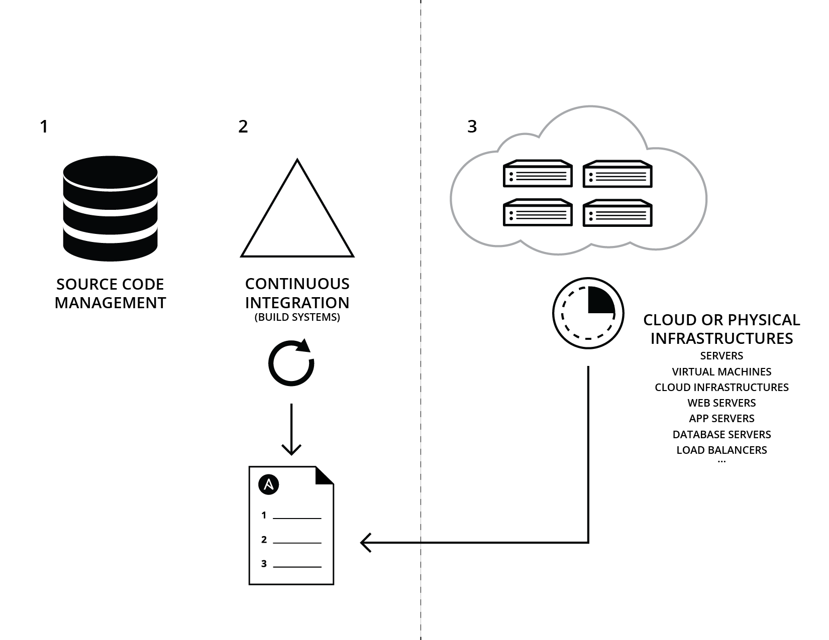 continuous_delivery_diagram