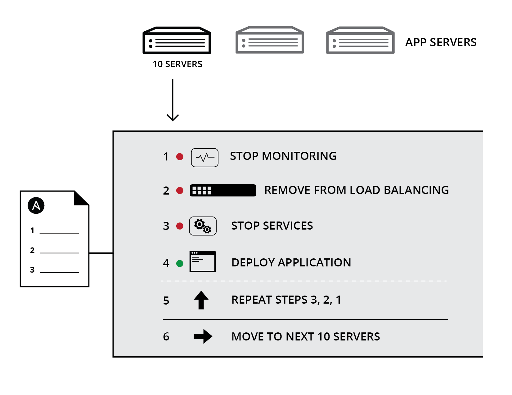 Application Deployment Diagram