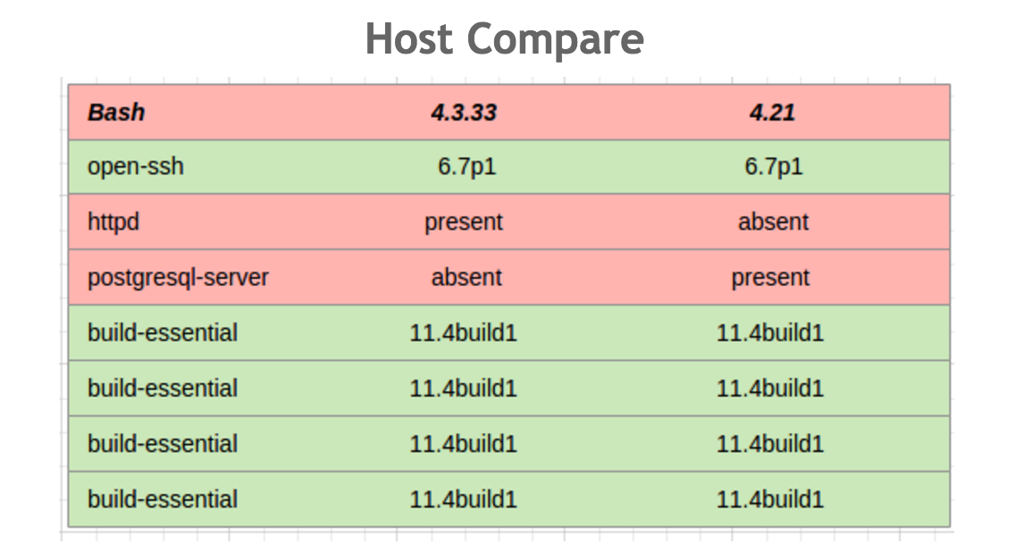 hostcompare.png