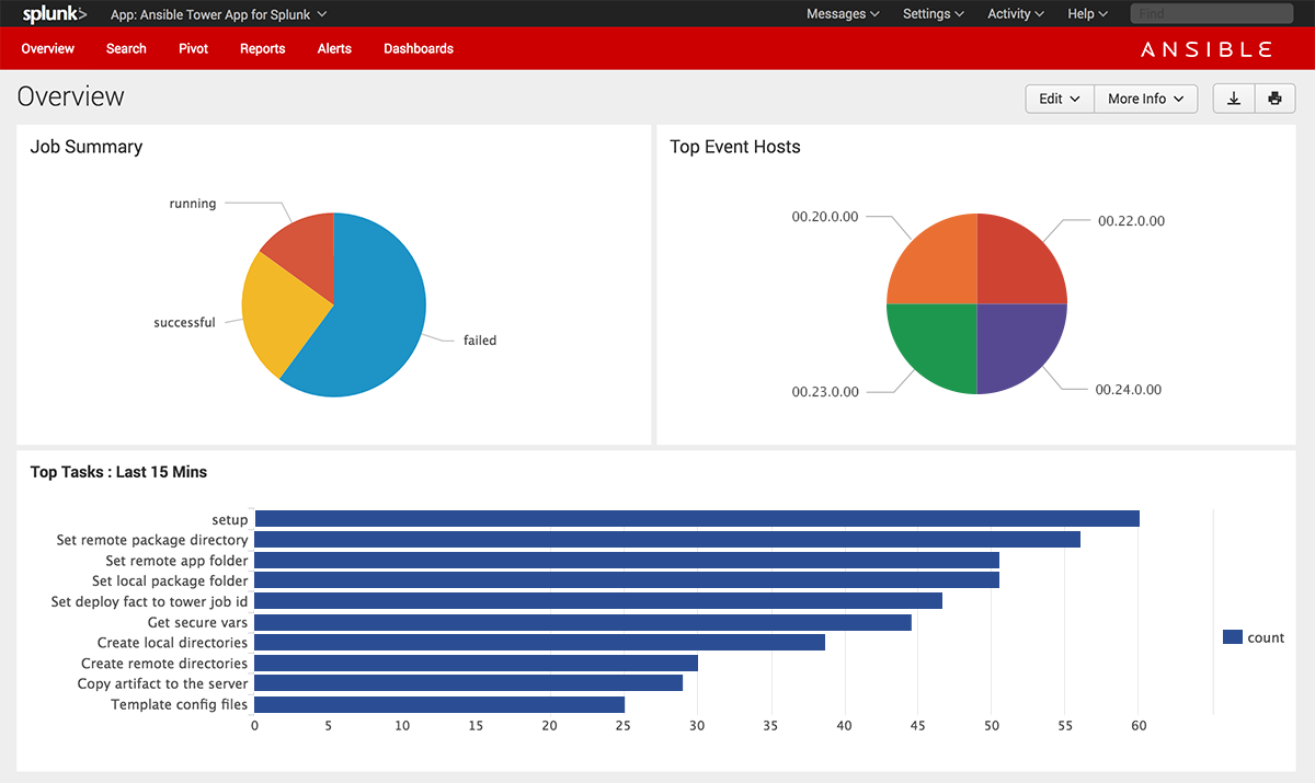 splunk-ansible-tower-app-screen-2.png