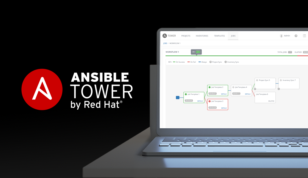 Ansible Tower 3.1