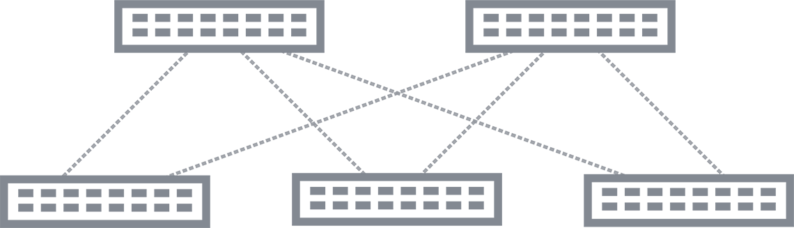 configuration automation network topology