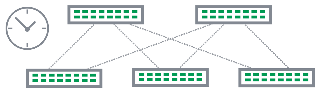 Continuous Compliance Network Topology