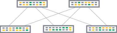 Test-Driven Deployment Network Topology