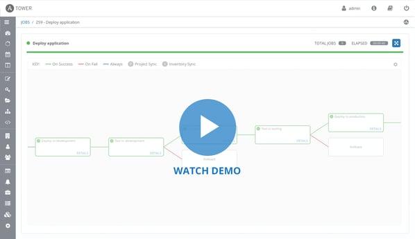 Watch Demo