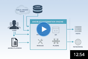 Ansible Quick Start Video
