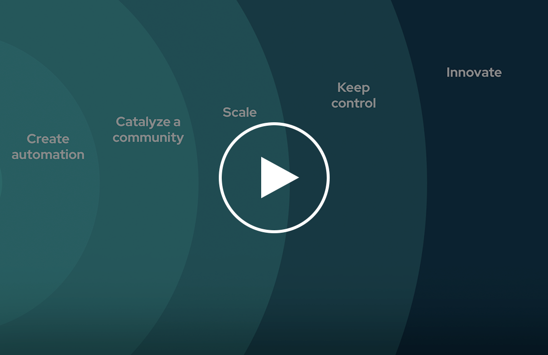 Ansible Automation Platform Video