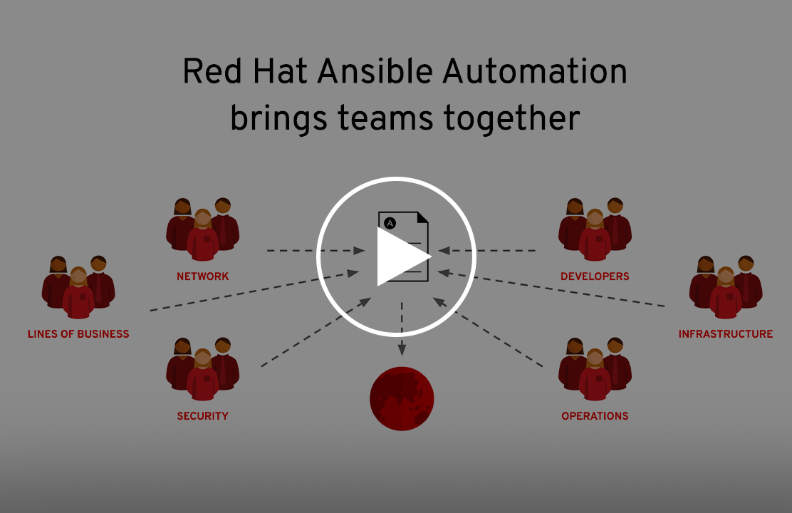 collections future of how ansible content is handled